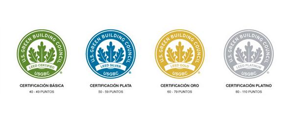 tipos certificación leed